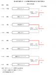 第40回千葉県スポーツ少年団交流大会千葉市予選大会